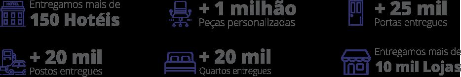 Mobiliáio Corporativo em Porto Alegre